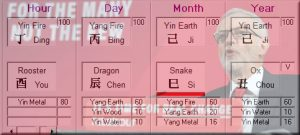 Jeremy Corbyn Chinese Astrology Chart